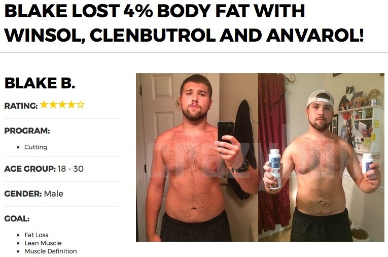 anvarol results before and after photos