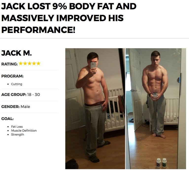 Testo Max before and after photos results